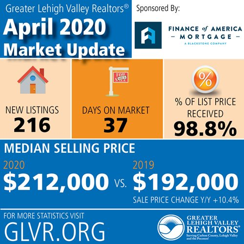 Real Estate Shutdown: April Market Stats Drop Dramatically